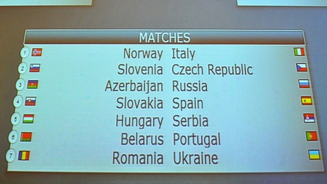 FIFA Futsal World Cup play-off draw (Zagreb)