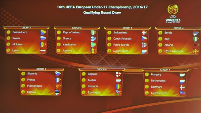 europa qualifikation 2017